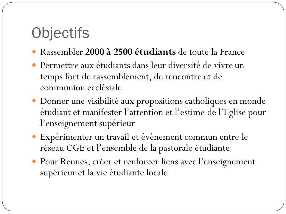Objectifs Rassembler 2000 à 2500 étudiants de toute la France Permettre aux étudiants dans leur diversité de vivre un temps fort de rassemblement, de
