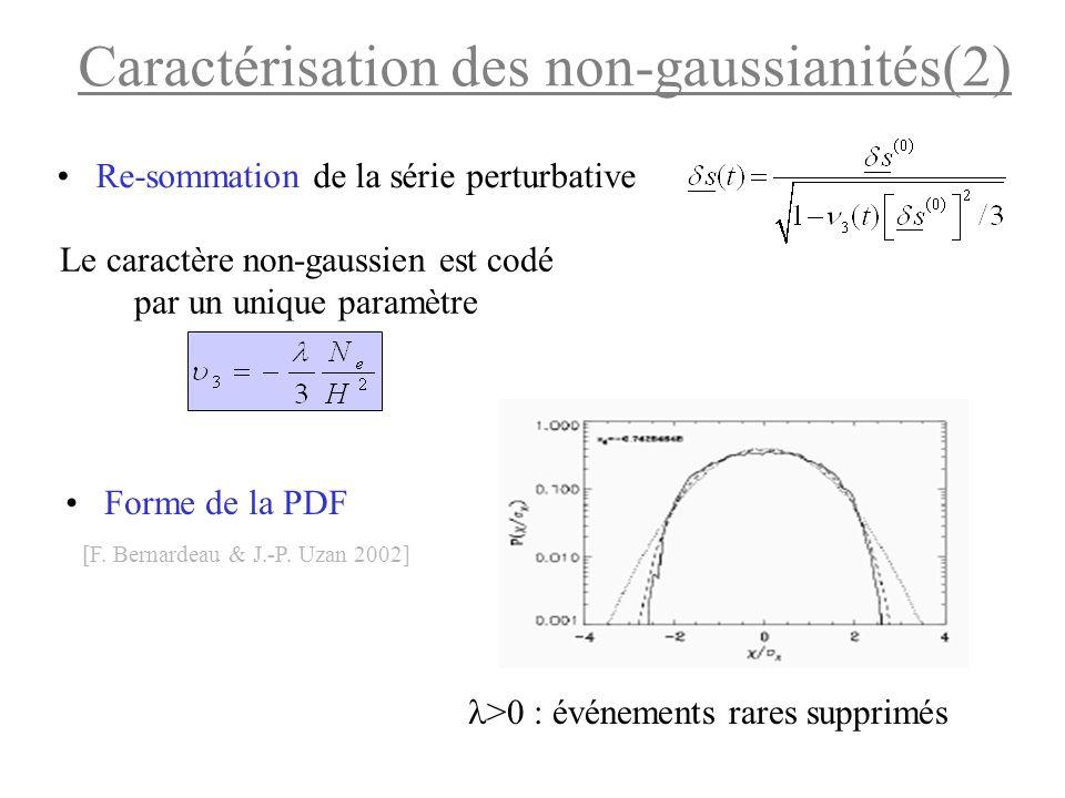 Caractérisation des non-gaussianités(2) Le caractère non-gaussien est codé par un unique paramètre Re-sommation de la série perturbative Forme de la P