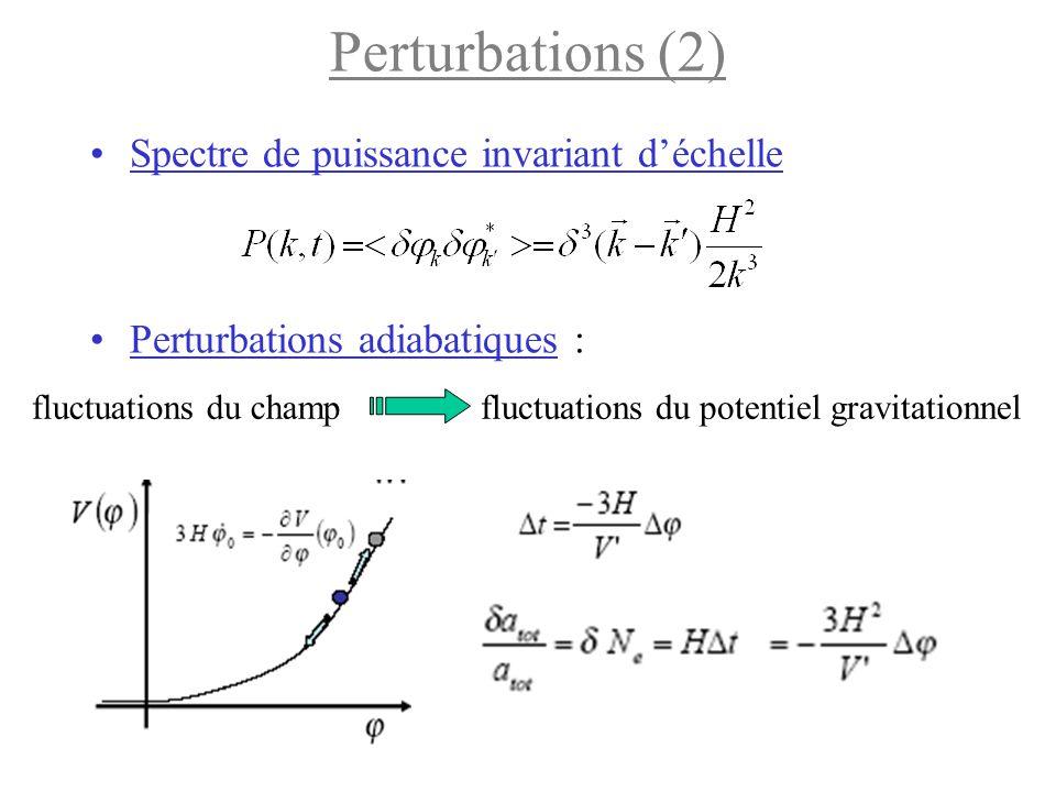 Perturbations (2) Spectre de puissance invariant d'échelle Perturbations adiabatiques : fluctuations du potentiel gravitationnelfluctuations du champ