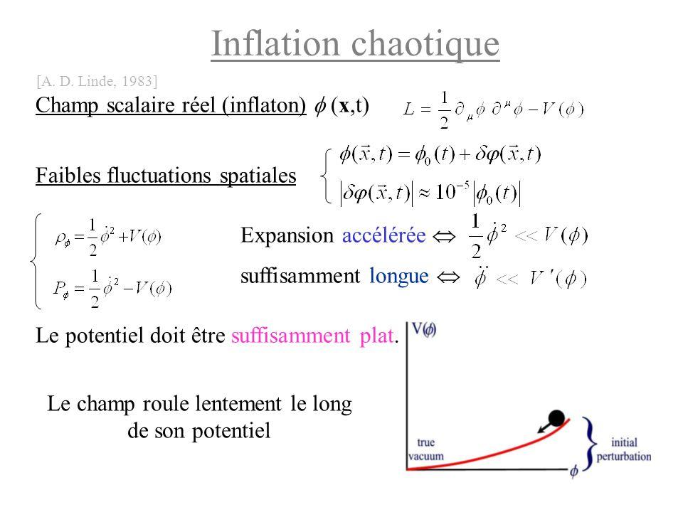[A. D. Linde, 1983] Inflation chaotique Champ scalaire réel (inflaton)  (x,t) Faibles fluctuations spatiales Expansion accélérée  suffisamment longu