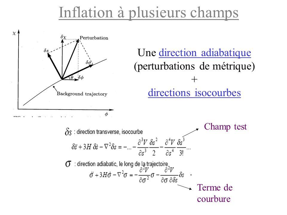 Inflation à plusieurs champs(2) Potentiel non contraint dans les directions transverses Distribution non-gaussienne des fluctuations transverses Trajectoire courbée dans l'espace des champs Transfert de perturbations isocourbes vers la métrique Pour décrire des perturbations de métriques non-gaussiennes, il suffit de décrire :  Le méchanisme de transfert des non-gaussianités vers la métrique  les déviations à la gaussianité des fluctuations isocourbes.