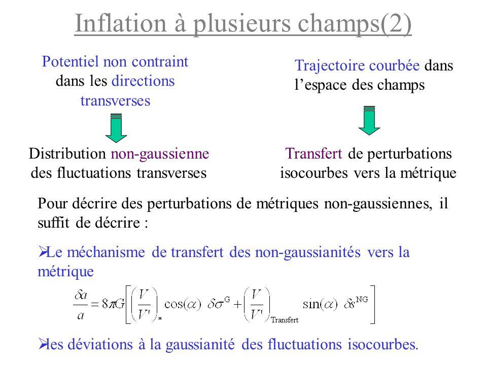 Inflation à plusieurs champs(2) Potentiel non contraint dans les directions transverses Distribution non-gaussienne des fluctuations transverses Traje