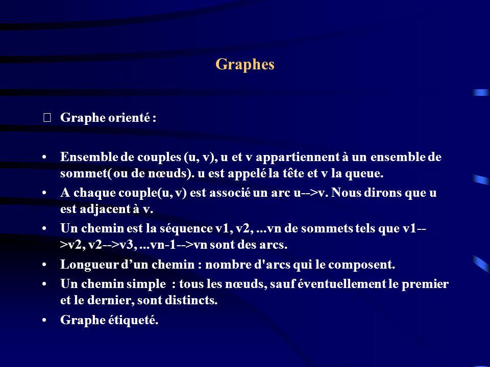 Graphes Graphe orienté : Ensemble de couples (u, v), u et v appartiennent à un ensemble de sommet( ou de nœuds).