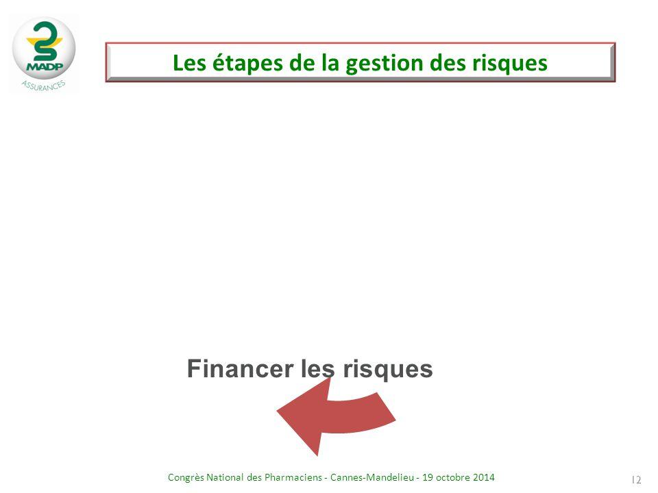Congrès National des Pharmaciens - Cannes-Mandelieu - 19 octobre 2014 Les étapes de la gestion des risques 12 Financer les risques