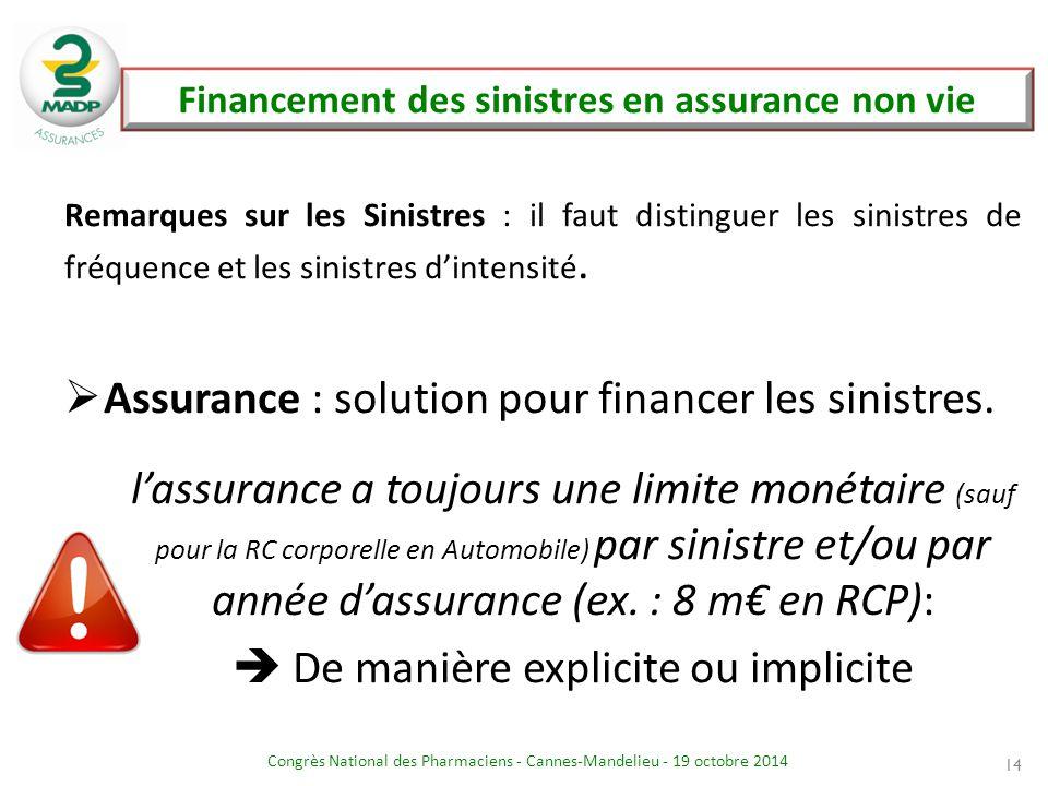 Congrès National des Pharmaciens - Cannes-Mandelieu - 19 octobre 2014 Financement des sinistres en assurance non vie 14 Remarques sur les Sinistres :