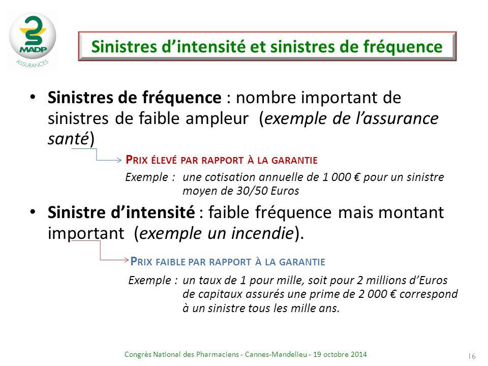 Congrès National des Pharmaciens - Cannes-Mandelieu - 19 octobre 2014 Sinistres d'intensité et sinistres de fréquence 16 Sinistres de fréquence : nomb