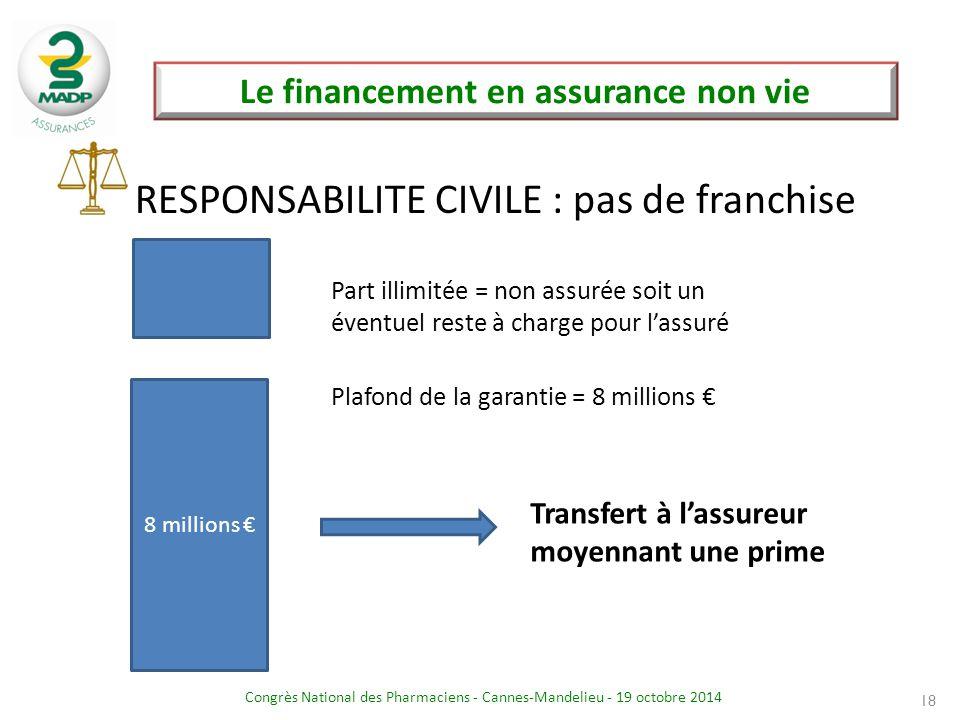 Congrès National des Pharmaciens - Cannes-Mandelieu - 19 octobre 2014 Le financement en assurance non vie 18 RESPONSABILITE CIVILE : pas de franchise
