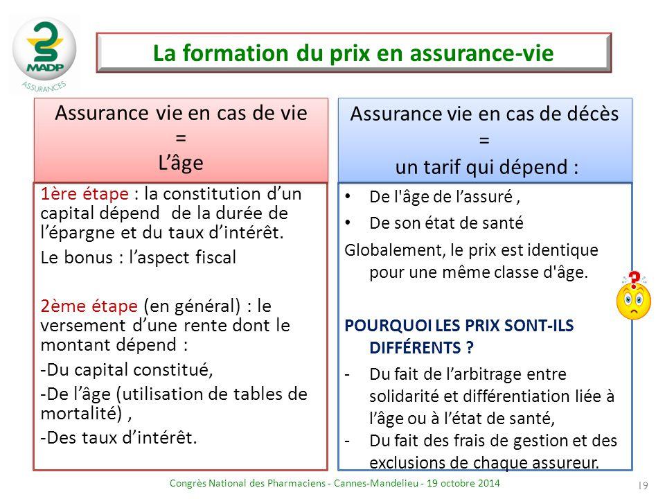 Congrès National des Pharmaciens - Cannes-Mandelieu - 19 octobre 2014 La formation du prix en assurance-vie 19 1ère étape : la constitution d'un capit