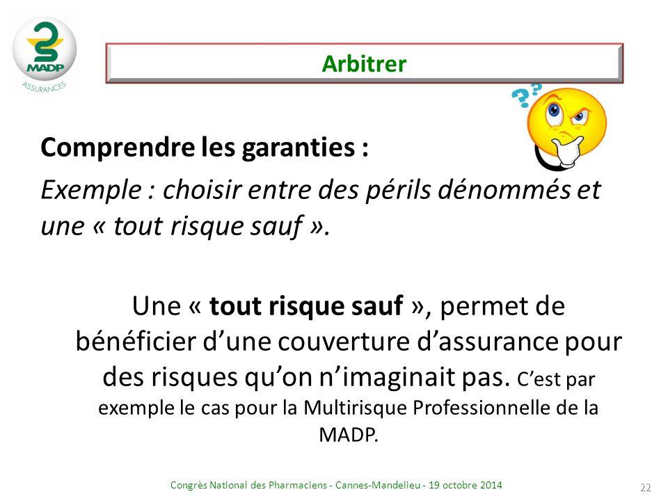 Congrès National des Pharmaciens - Cannes-Mandelieu - 19 octobre 2014 Arbitrer 22 Comprendre les garanties : Exemple : choisir entre des périls dénomm