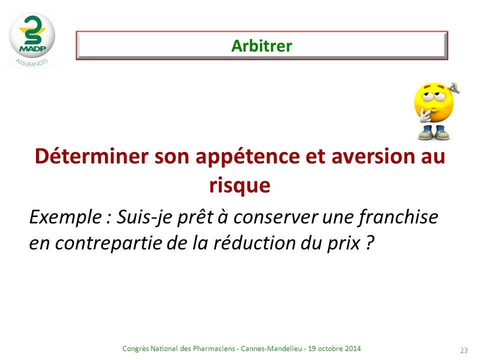 Congrès National des Pharmaciens - Cannes-Mandelieu - 19 octobre 2014 Arbitrer 23 Déterminer son appétence et aversion au risque Exemple : Suis-je prê