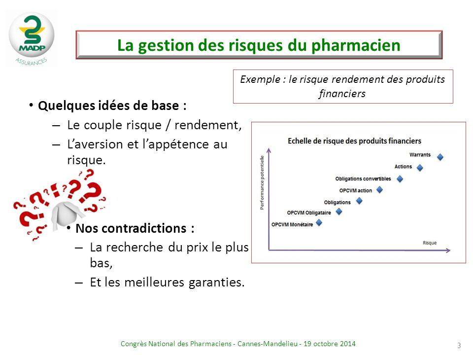 Congrès National des Pharmaciens - Cannes-Mandelieu - 19 octobre 2014 La gestion des risques du pharmacien 3 Quelques idées de base : – Le couple risq