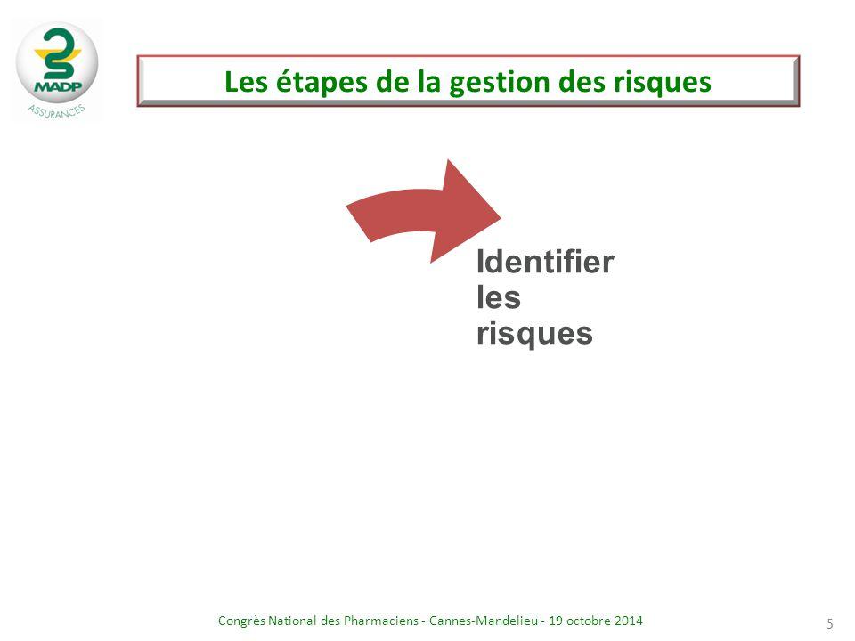 Congrès National des Pharmaciens - Cannes-Mandelieu - 19 octobre 2014 Les étapes de la gestion des risques 5 Identifier les risques