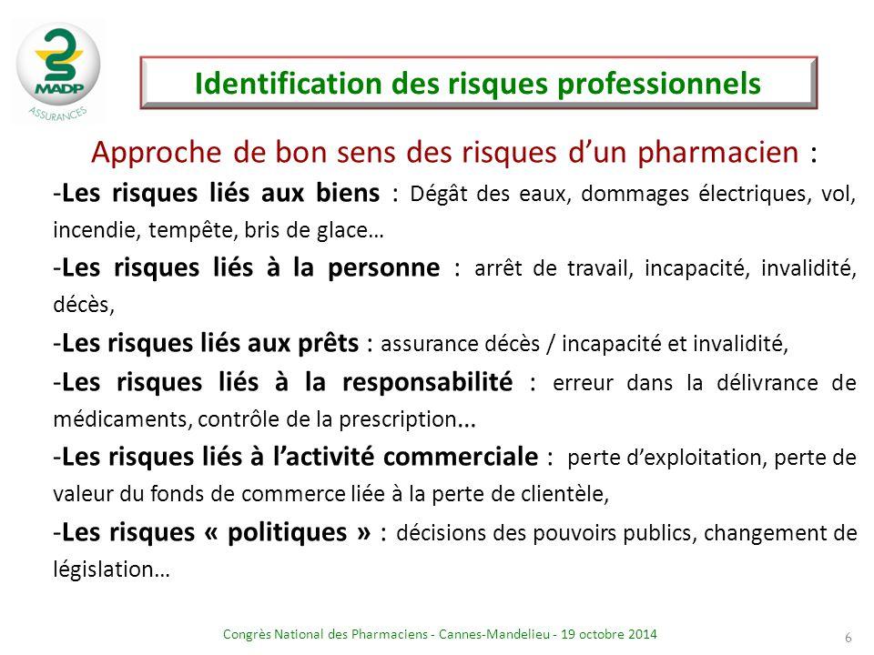 Congrès National des Pharmaciens - Cannes-Mandelieu - 19 octobre 2014 Identification des risques professionnels 6 Approche de bon sens des risques d'u