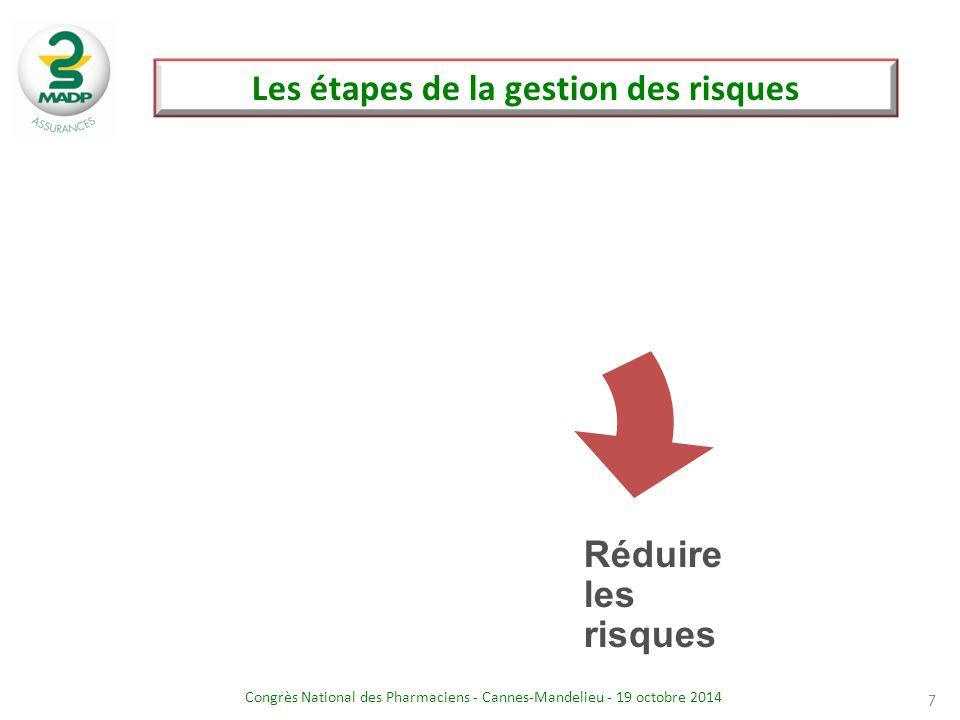 Congrès National des Pharmaciens - Cannes-Mandelieu - 19 octobre 2014 Les étapes de la gestion des risques 7 Réduire les risques