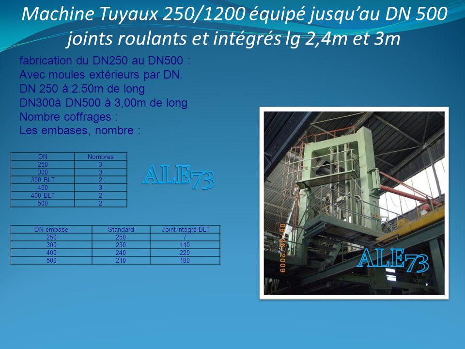 DNNombres 2503 3003 300 BLT2 4003 400 BLT2 5002 DN embaseStandard Joint Intégré BLT 250 / 300230110 400240220 500210180 fabrication du DN250 au DN500