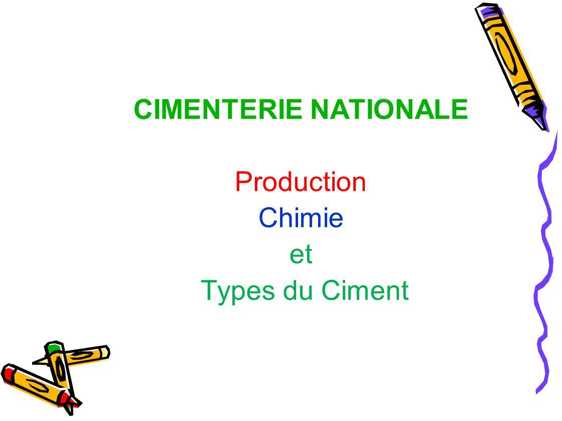 Les phases du clinker contiennent toujours des impuretés dans leur réseau peuvent être sous différentes formes cristallographiques: C 3 S(6) (T I – T II – T III – M I - M II - R.) C 2 S (5)(α- ά H – ά L – β – γ) C 3 A (4) ( C I – C II – O –M) C 4 AF « C 2 A » - « C 2 F » Solution COMPOSITION CHIMIQUE DU CIMENT PORTLAND COMPOSITION DU CLINKER