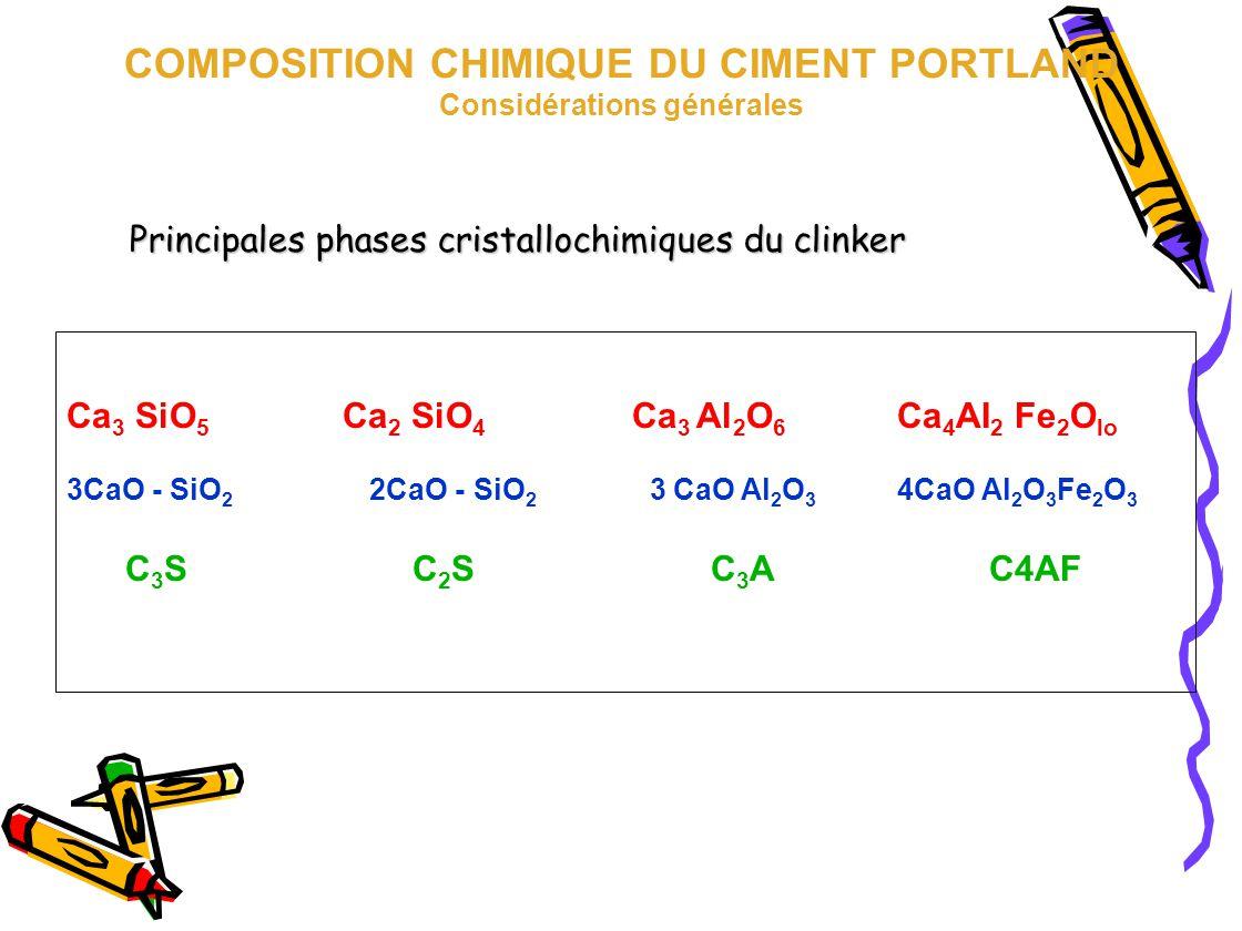 Principales phases cristallochimiques du clinker Ca 3 SiO 5 Ca 2 SiO 4 Ca 3 Al 2 O 6 Ca 4 AI 2 Fe 2 O lo 3CaO - SiO 2 2CaO - SiO 2 3 CaO Al 2 O 3 4CaO