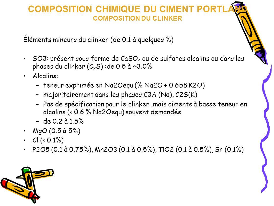 Éléments mineurs du clinker (de 0.1 à quelques %) SO3: présent sous forme de CaSO 4 ou de sulfates alcalins ou dans les phases du clinker (C 2 S) :de