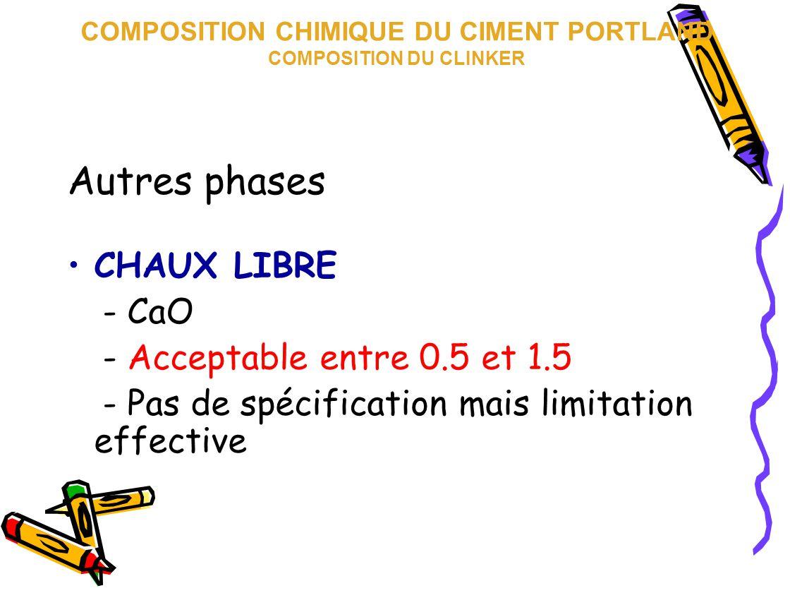 Autres phases CHAUX LIBRE - CaO - Acceptable entre 0.5 et 1.5 - Pas de spécification mais limitation effective COMPOSITION CHIMIQUE DU CIMENT PORTLAND