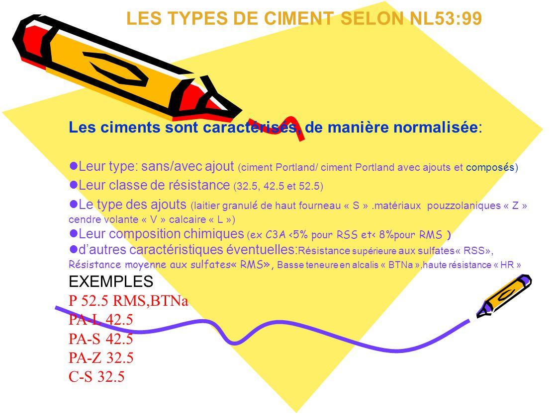 LES TYPES DE CIMENT SELON NL53:99 Les ciments sont caractérisés, de manière normalisée: Leur type: sans/avec ajout (ciment Portland/ ciment Portland a