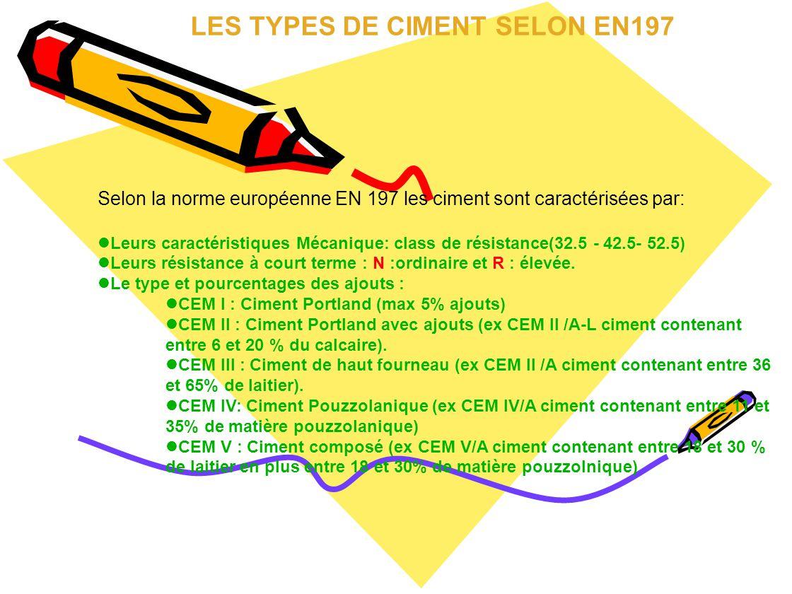 LES TYPES DE CIMENT SELON EN197 Selon la norme européenne EN 197 les ciment sont caractérisées par: Leurs caractéristiques Mécanique: class de résista