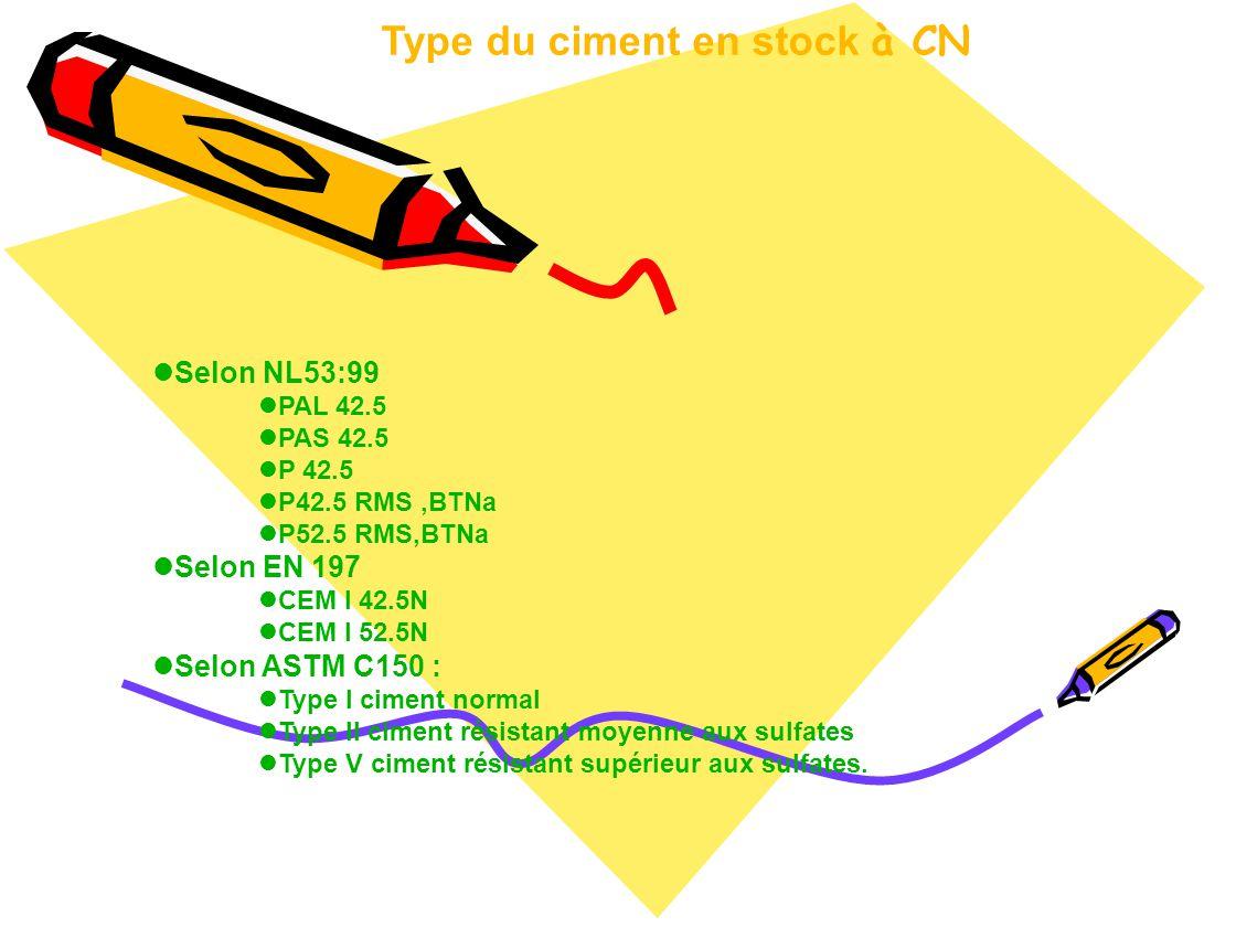 Type du ciment en stock à CN Selon NL53:99 PAL 42.5 PAS 42.5 P 42.5 P42.5 RMS,BTNa P52.5 RMS,BTNa Selon EN 197 CEM I 42.5N CEM I 52.5N Selon ASTM C150