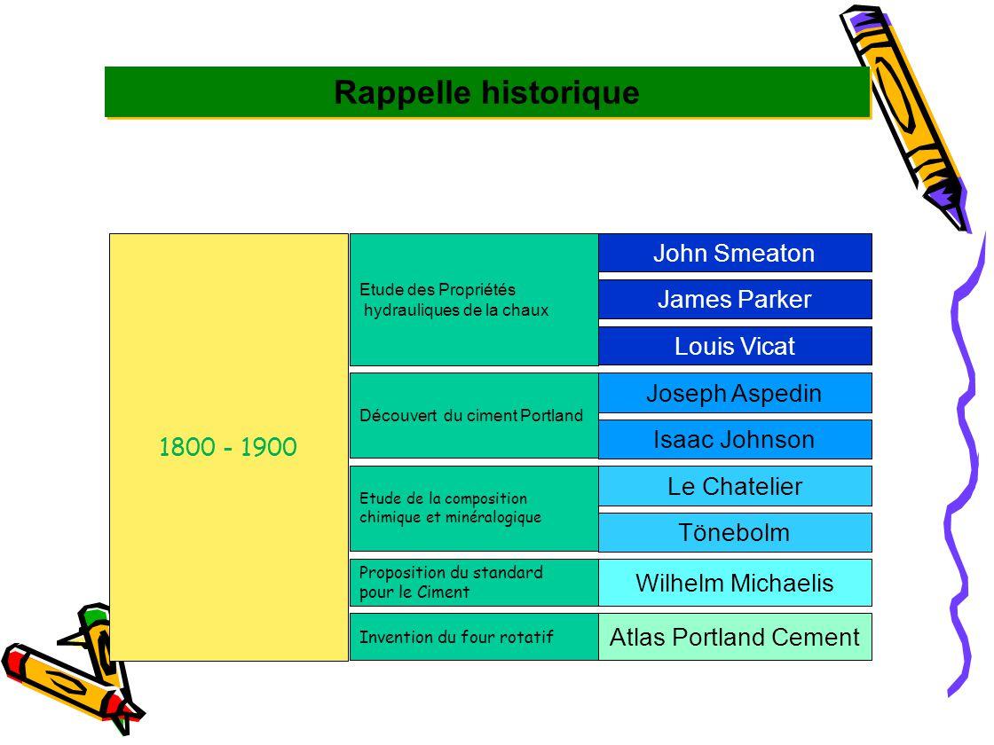 Rappelle historique 1800 - 1900 Etude des Propriétés hydrauliques de la chaux John Smeaton James Parker Louis Vicat Découvert du ciment Portland Josep