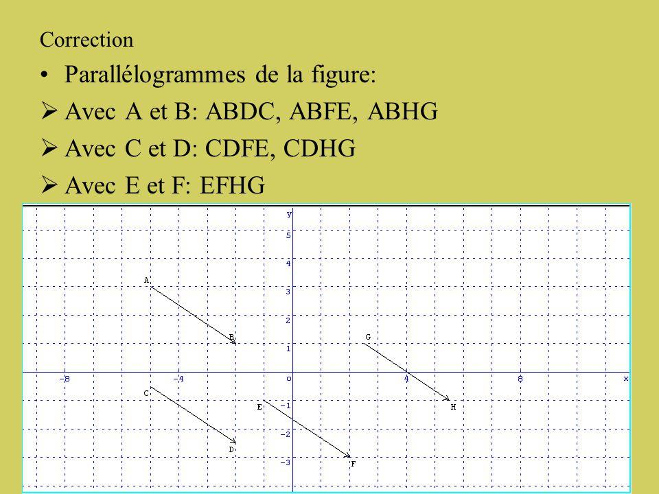 b) activité: Relève les coordonnées des points A,B,C,D,E,F,G et H. Nomme les parallélogrammes de la figure.