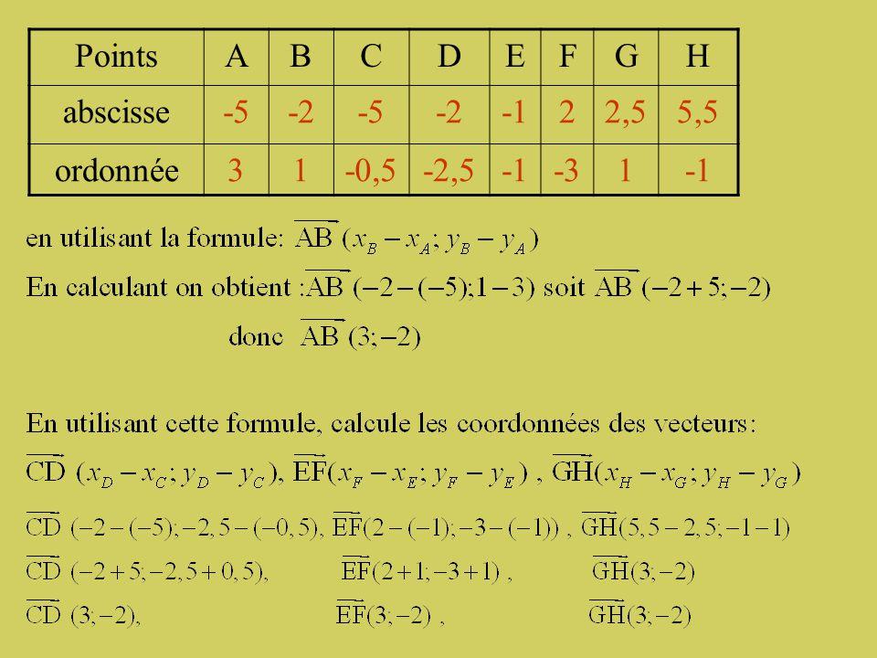 Correction Parallélogrammes de la figure:  Avec A et B: ABDC, ABFE, ABHG  Avec C et D: CDFE, CDHG  Avec E et F: EFHG