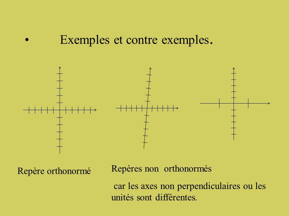 I.Généralités 1)Repères: Définition:On dit qu'un repère du plan (O, I, J) est orthonormé lorsque :  Les axes des abscisses et des ordonnées sont perp