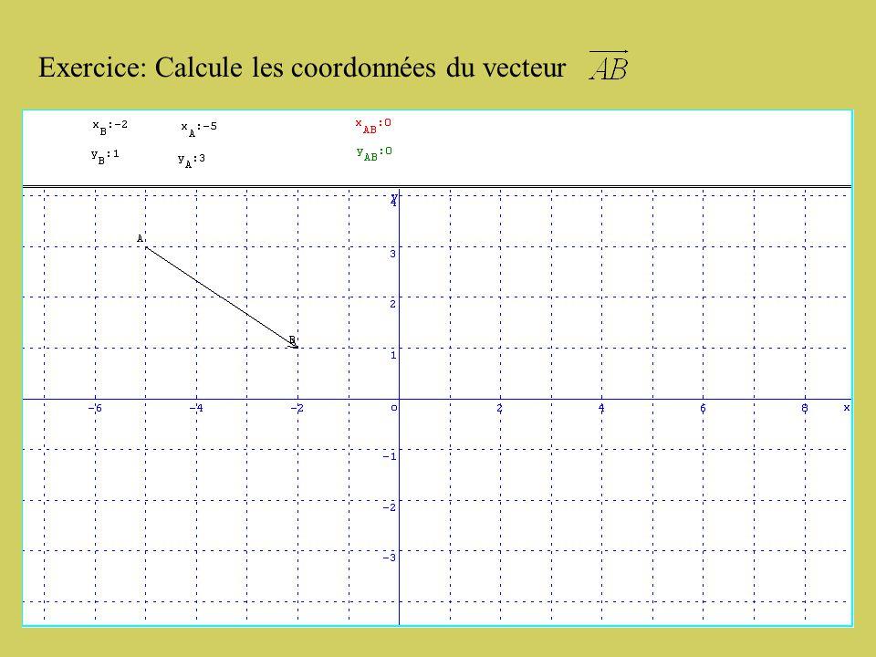 1) Définition : Les coordonnées d'un vecteur dans un repère décrivent un déplacement horizontal puis vertical. (point de départ point d'arrivée) Ainsi