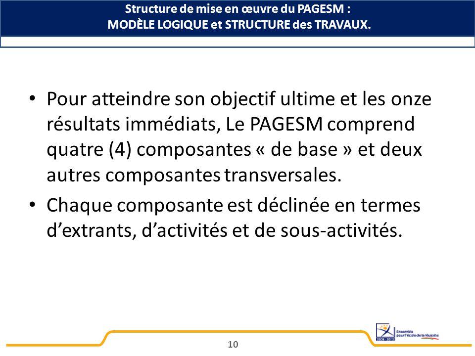 Pour atteindre son objectif ultime et les onze résultats immédiats, Le PAGESM comprend quatre (4) composantes « de base » et deux autres composantes transversales.