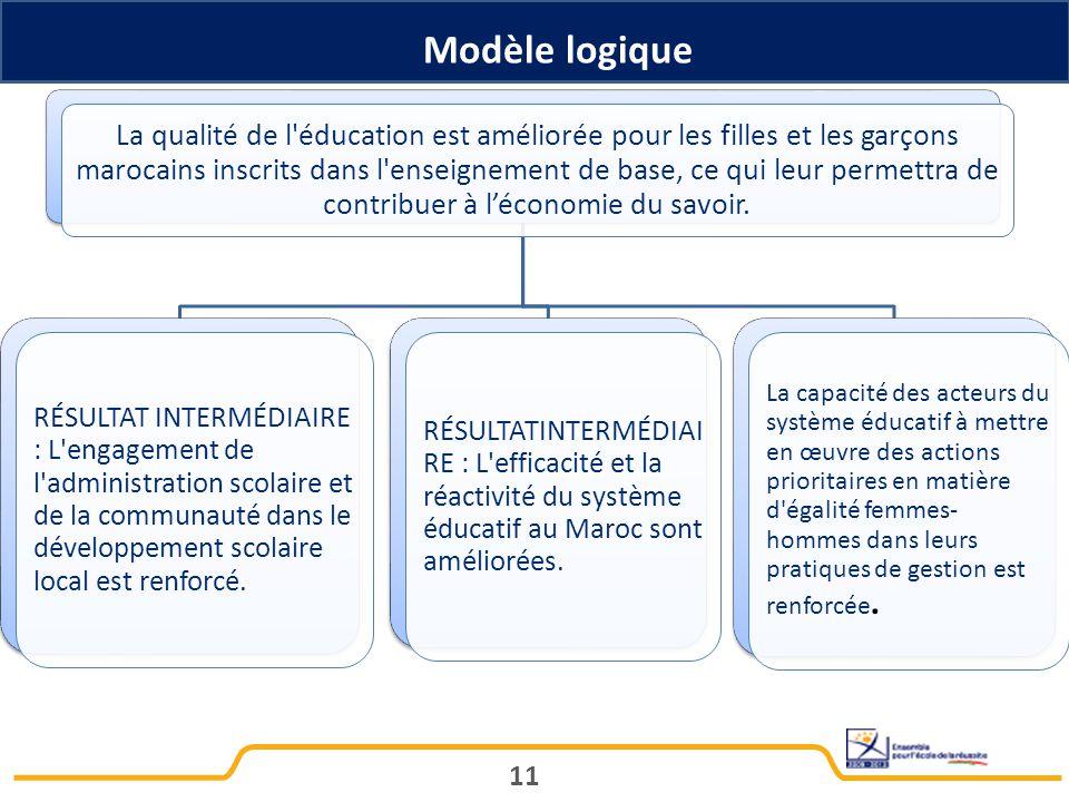 Modèle logique 11 La qualité de l éducation est améliorée pour les filles et les garçons marocains inscrits dans l enseignement de base, ce qui leur permettra de contribuer à l'économie du savoir.