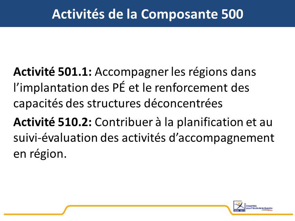 Activité 501.1: Accompagner les régions dans l'implantation des PÉ et le renforcement des capacités des structures déconcentrées Activité 510.2: Contribuer à la planification et au suivi-évaluation des activités d'accompagnement en région.