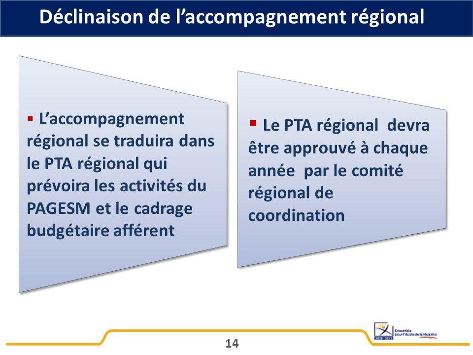 14  L'accompagnement régional se traduira dans le PTA régional qui prévoira les activités du PAGESM et le cadrage budgétaire afférent  Le PTA régional devra être approuvé à chaque année par le comité régional de coordination Déclinaison de l'accompagnement régional