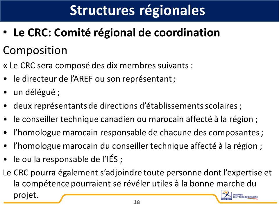 Le CRC: Comité régional de coordination Composition « Le CRC sera composé des dix membres suivants : le directeur de l'AREF ou son représentant ; un délégué ; deux représentants de directions d'établissements scolaires ; le conseiller technique canadien ou marocain affecté à la région ; l'homologue marocain responsable de chacune des composantes ; l'homologue marocain du conseiller technique affecté à la région ; le ou la responsable de l'IÉS ; Le CRC pourra également s'adjoindre toute personne dont l'expertise et la compétence pourraient se révéler utiles à la bonne marche du projet.