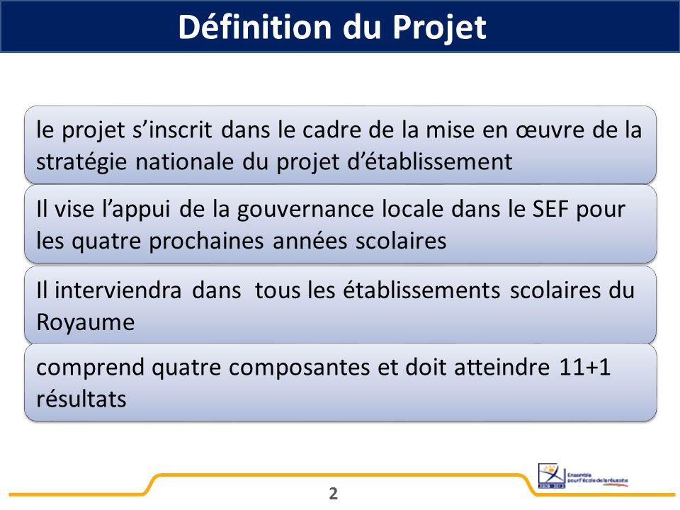 Définition du Projet 2 le projet s'inscrit dans le cadre de la mise en œuvre de la stratégie nationale du projet d'établissement Il vise l'appui de la gouvernance locale dans le SEF pour les quatre prochaines années scolaires Il interviendra dans tous les établissements scolaires du Royaume comprend quatre composantes et doit atteindre 11+1 résultats