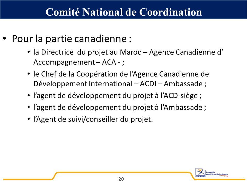 Pour la partie canadienne : la Directrice du projet au Maroc – Agence Canadienne d' Accompagnement – ACA - ; le Chef de la Coopération de l'Agence Canadienne de Développement International – ACDI – Ambassade ; l'agent de développement du projet à l'ACD-siège ; l'agent de développement du projet à l'Ambassade ; l'Agent de suivi/conseiller du projet.