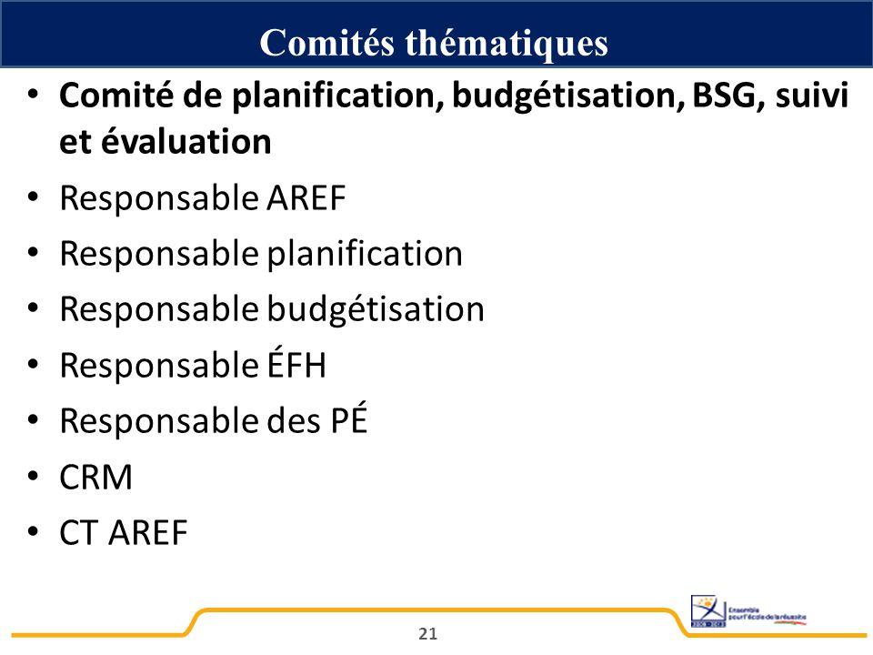 Comité de planification, budgétisation, BSG, suivi et évaluation Responsable AREF Responsable planification Responsable budgétisation Responsable ÉFH Responsable des PÉ CRM CT AREF 21 Comités thématiques