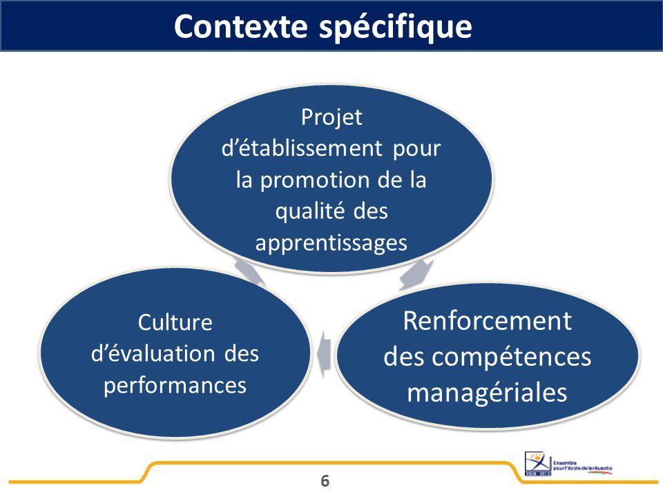 Contexte spécifique 6 Projet d'établissement pour la promotion de la qualité des apprentissages Renforcement des compétences managériales Culture d'évaluation des performances