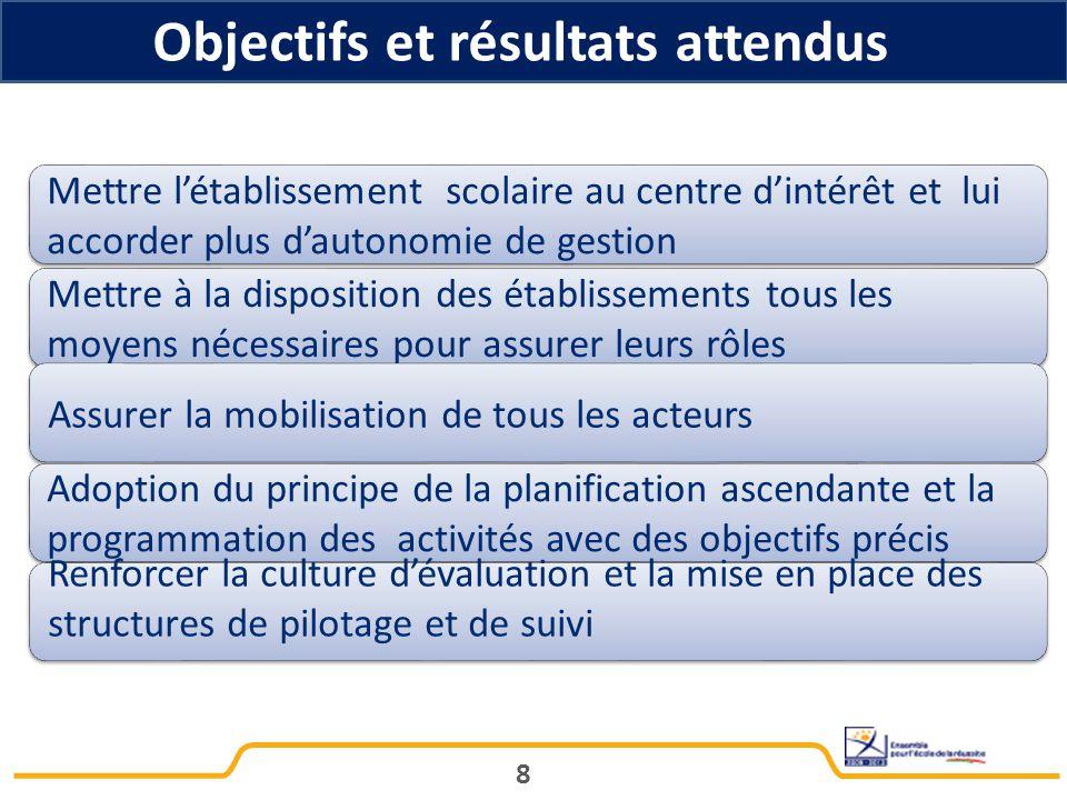 Objectifs et résultats attendus 8 Mettre l'établissement scolaire au centre d'intérêt et lui accorder plus d'autonomie de gestion Mettre à la disposit