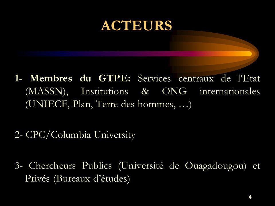 ACTEURS 1- Membres du GTPE: Services centraux de l'Etat (MASSN), Institutions & ONG internationales (UNIECF, Plan, Terre des hommes, …) 2- CPC/Columbia University 3- Chercheurs Publics (Université de Ouagadougou) et Privés (Bureaux d'études) 4