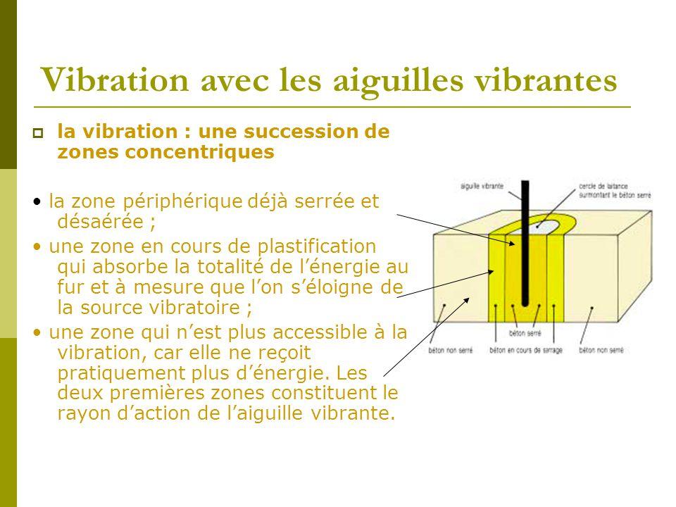 Vibration avec les aiguilles vibrantes  la vibration : une succession de zones concentriques la zone périphérique déjà serrée et désaérée ; une zone