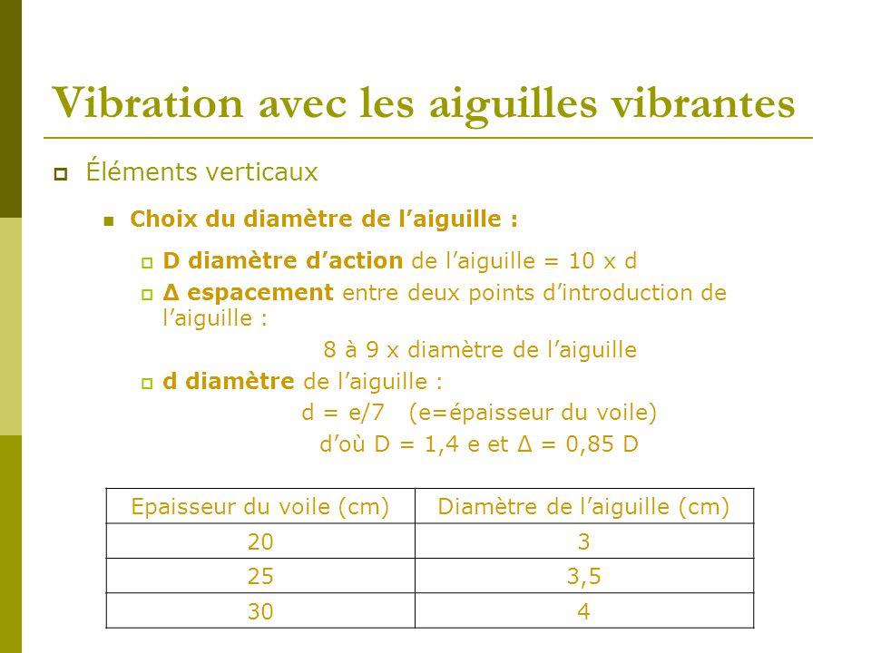 Vibration avec les aiguilles vibrantes  Éléments verticaux Choix du diamètre de l'aiguille :  D diamètre d'action de l'aiguille = 10 x d  Δ espacement entre deux points d'introduction de l'aiguille : 8 à 9 x diamètre de l'aiguille  d diamètre de l'aiguille : d = e/7 (e=épaisseur du voile) d'où D = 1,4 e et Δ = 0,85 D Epaisseur du voile (cm)Diamètre de l'aiguille (cm) 203 253,5 304