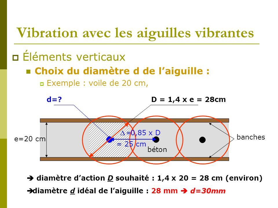 Vibration avec les aiguilles vibrantes  Éléments verticaux Choix du diamètre d de l'aiguille :  Exemple : voile de 20 cm, e=20 cm d=?  diamètre d'a