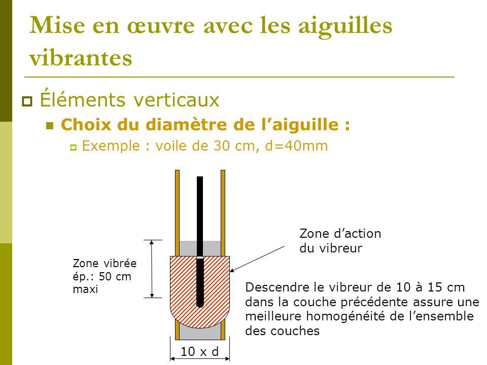 Mise en œuvre avec les aiguilles vibrantes  Éléments verticaux Choix du diamètre de l'aiguille :  Exemple : voile de 30 cm, d=40mm Zone vibrée ép.: 50 cm maxi 10 x d Zone d'action du vibreur Descendre le vibreur de 10 à 15 cm dans la couche précédente assure une meilleure homogénéité de l'ensemble des couches