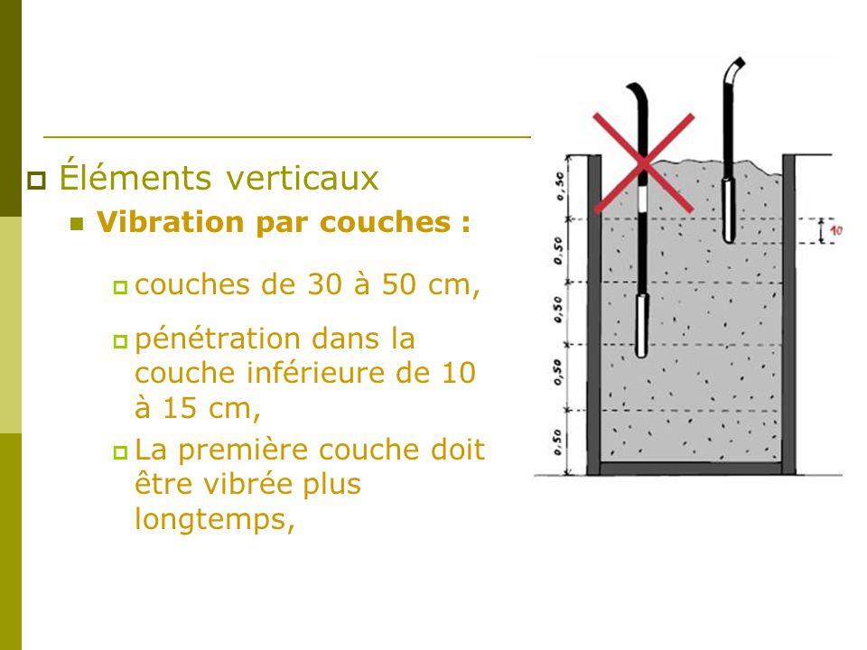  Éléments verticaux Vibration par couches :  couches de 30 à 50 cm,  pénétration dans la couche inférieure de 10 à 15 cm,  La première couche doit être vibrée plus longtemps,
