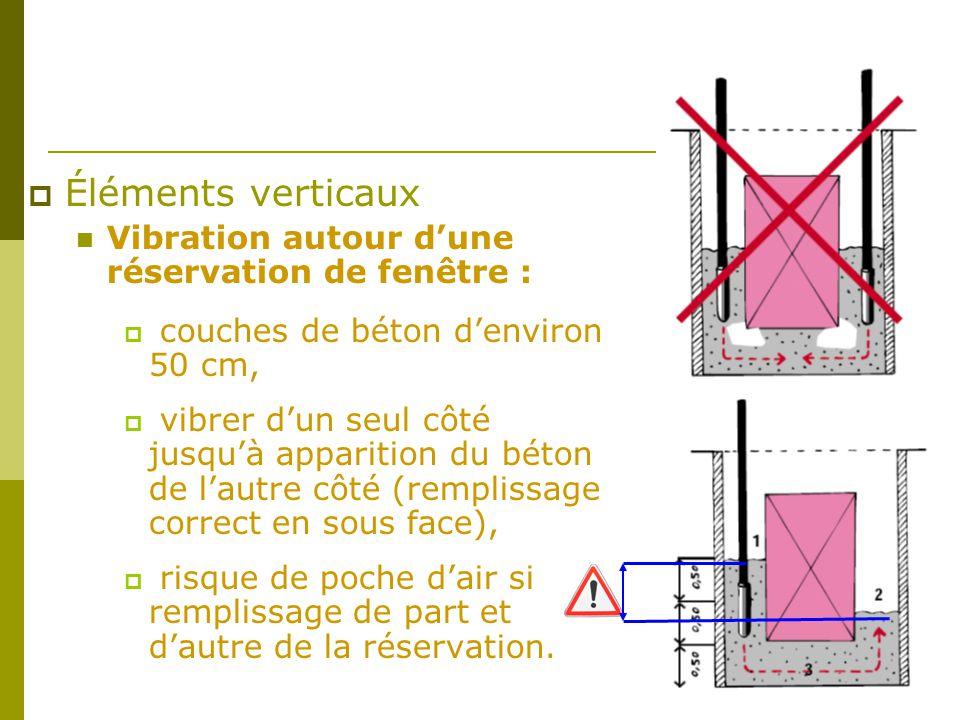  Éléments verticaux Vibration autour d'une réservation de fenêtre :  couches de béton d'environ 50 cm,  vibrer d'un seul côté jusqu'à apparition du béton de l'autre côté (remplissage correct en sous face),  risque de poche d'air si remplissage de part et d'autre de la réservation.