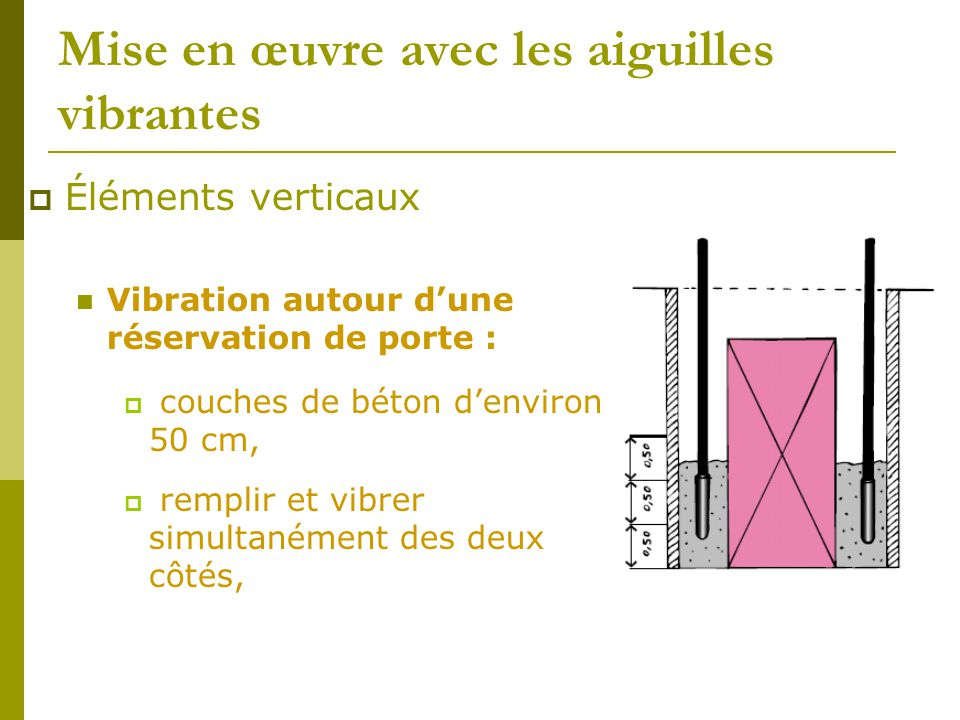 Mise en œuvre avec les aiguilles vibrantes  Éléments verticaux Vibration autour d'une réservation de porte :  couches de béton d'environ 50 cm,  remplir et vibrer simultanément des deux côtés,