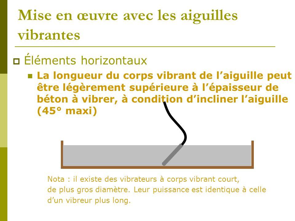 Mise en œuvre avec les aiguilles vibrantes  Éléments horizontaux La longueur du corps vibrant de l'aiguille peut être légèrement supérieure à l'épaisseur de béton à vibrer, à condition d'incliner l'aiguille (45° maxi) Nota : il existe des vibrateurs à corps vibrant court, de plus gros diamètre.